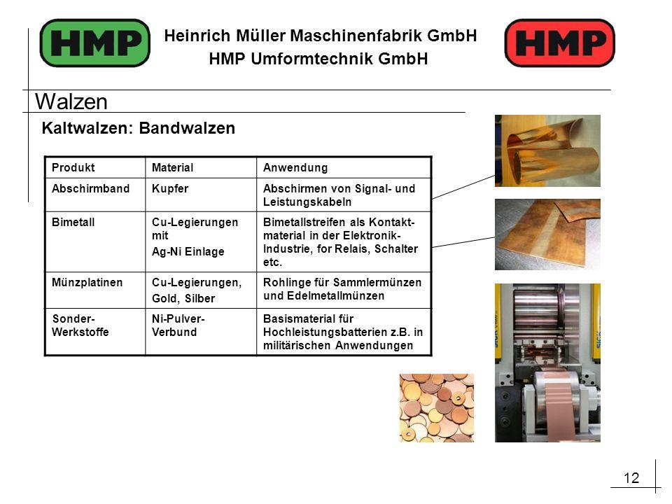 12 Heinrich Müller Maschinenfabrik GmbH HMP Umformtechnik GmbH Kaltwalzen: Bandwalzen ProduktMaterialAnwendung AbschirmbandKupferAbschirmen von Signal