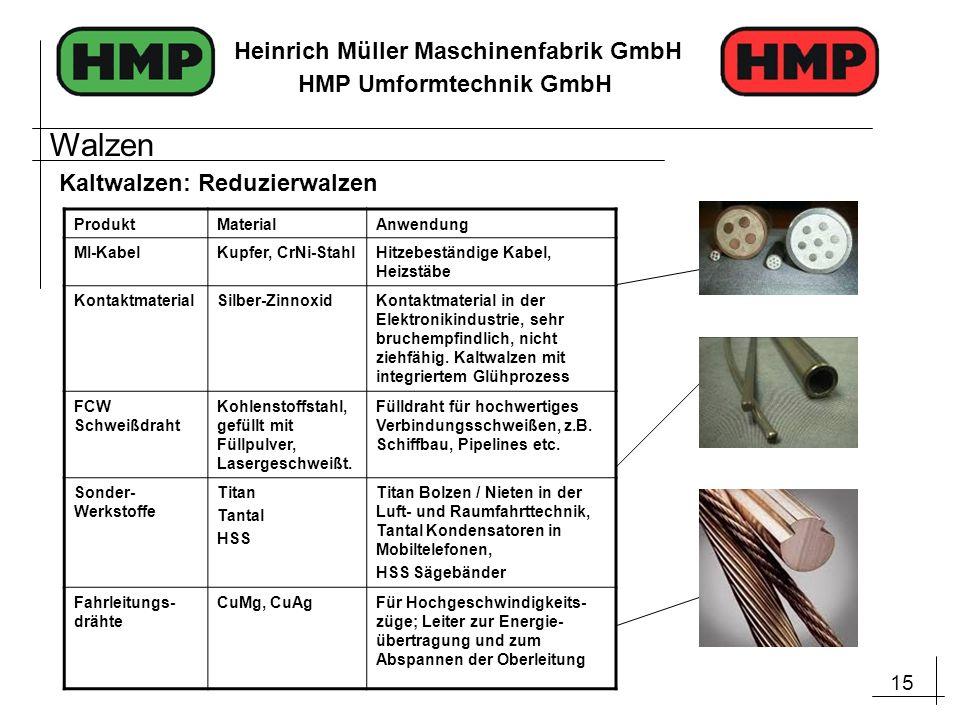 15 Heinrich Müller Maschinenfabrik GmbH HMP Umformtechnik GmbH Kaltwalzen: Reduzierwalzen ProduktMaterialAnwendung MI-KabelKupfer, CrNi-StahlHitzebest