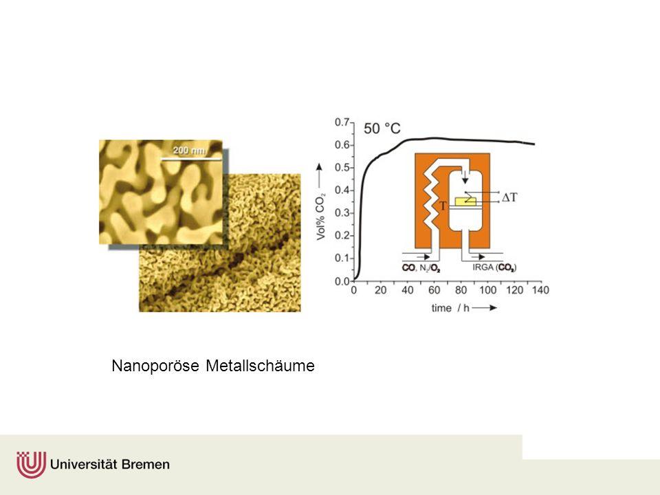 Nanoporöse Metallschäume
