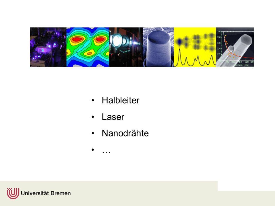 Halbleiter Laser Nanodrähte …