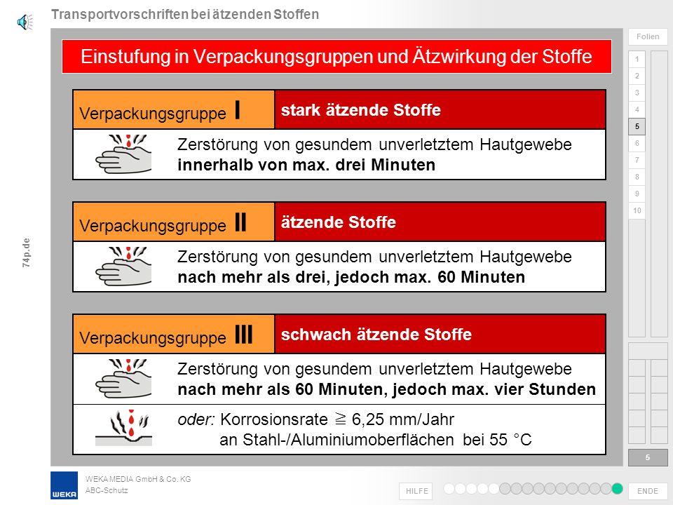 WEKA MEDIA GmbH & Co. KG ABC-Schutz ENDE HILFE 1 2 3 4 5 6 Folien 7 8 9 10 74p.de KennbuchstabeCharakter/NebengefahrEigenschaft(en) Transportvorschrif