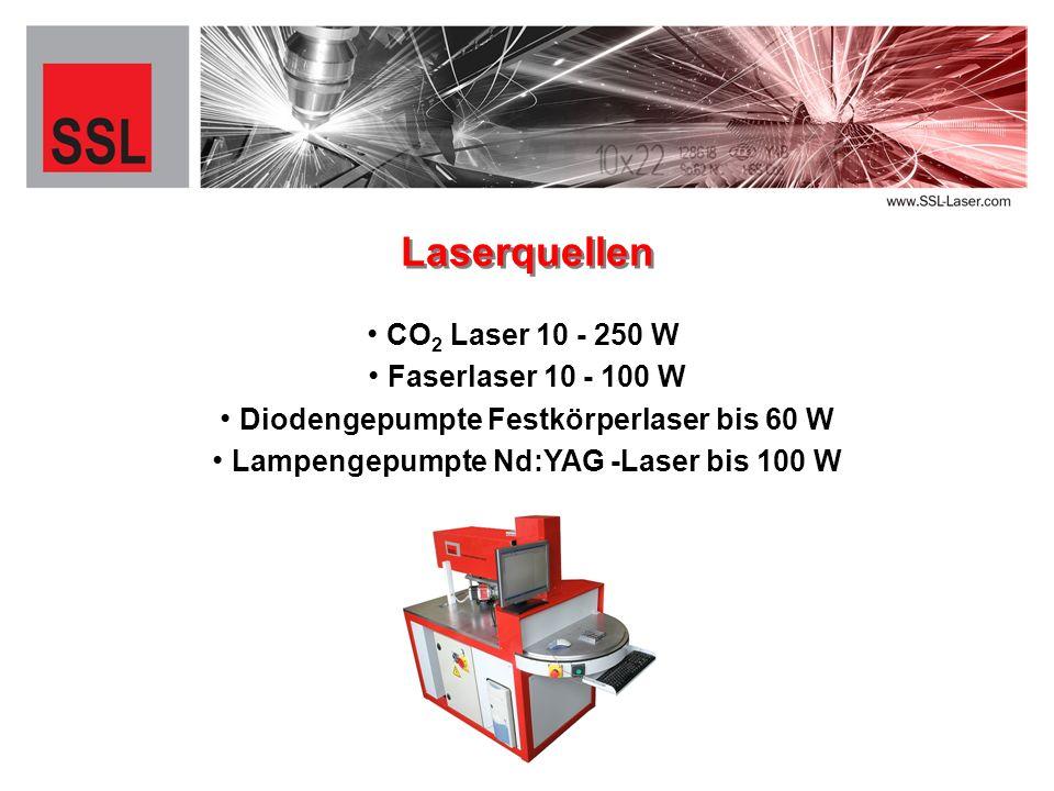 CO 2 Laser 10 - 250 W Laserquellen Faserlaser 10 - 100 W Diodengepumpte Festkörperlaser bis 60 W Lampengepumpte Nd:YAG -Laser bis 100 W
