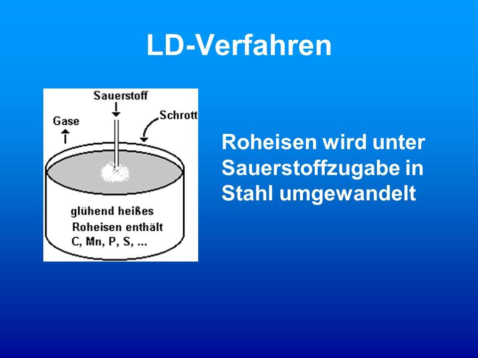 Carl von Linde 1842 geboren 1861 – 1864 Studium der Ingenieurswissenschaften am Polytechnikum in Zürich 1895 Erfindung eines Verfahrens zur Verflüssig