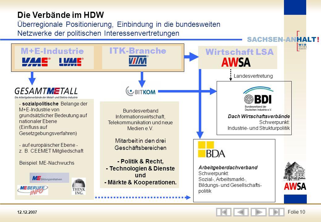 12.12.2007 Folie 10 Die Verbände im HDW Überregionale Positionierung, Einbindung in die bundesweiten Netzwerke der politischen Interessenvertretungen - sozialpolitische Belange der M+E-Industrie von grundsätzlicher Bedeutung auf nationaler Ebene (Einfluss auf Gesetzgebungsverfahren) - auf europäischer Ebene - z.