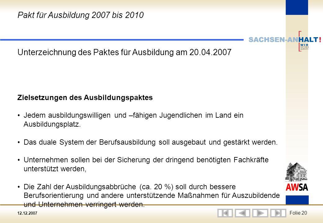 12.12.2007 Folie 20 Pakt für Ausbildung 2007 bis 2010 Unterzeichnung des Paktes für Ausbildung am 20.04.2007 Zielsetzungen des Ausbildungspaktes Jedem ausbildungswilligen und –fähigen Jugendlichen im Land ein Ausbildungsplatz.