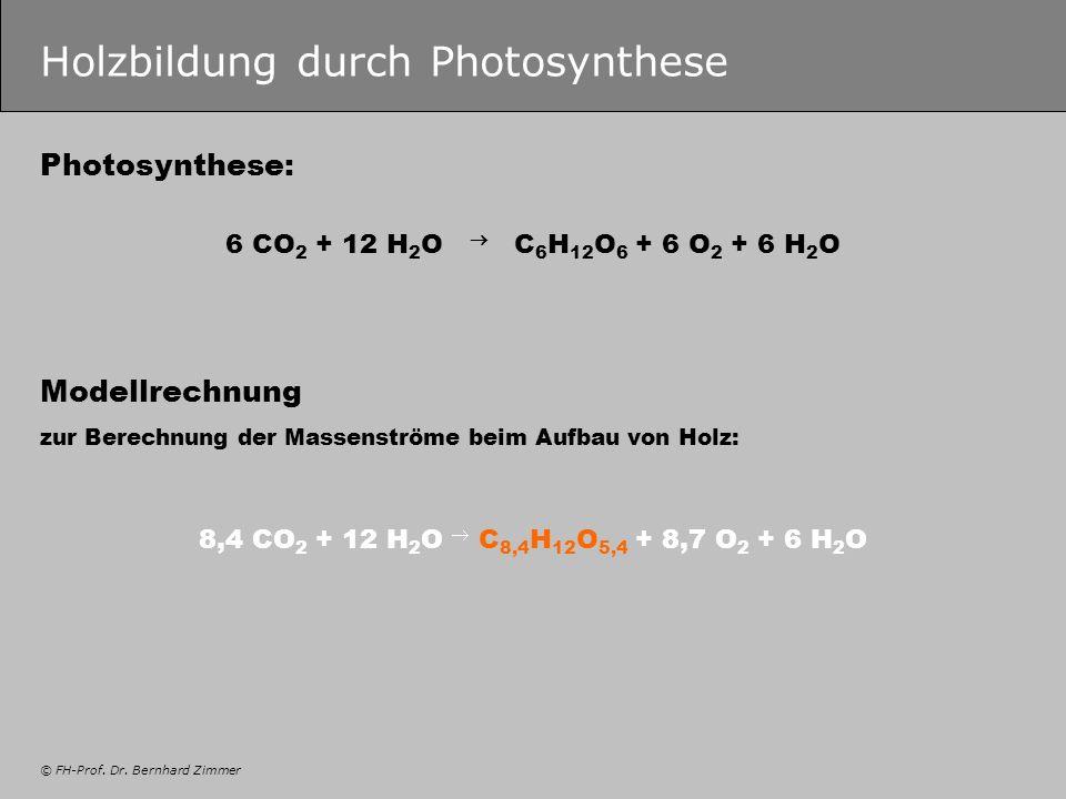 © FH-Prof. Dr. Bernhard Zimmer Holzbildung durch Photosynthese Photosynthese: 6 CO 2 + 12 H 2 O C 6 H 12 O 6 + 6 O 2 + 6 H 2 O Modellrechnung zur Bere