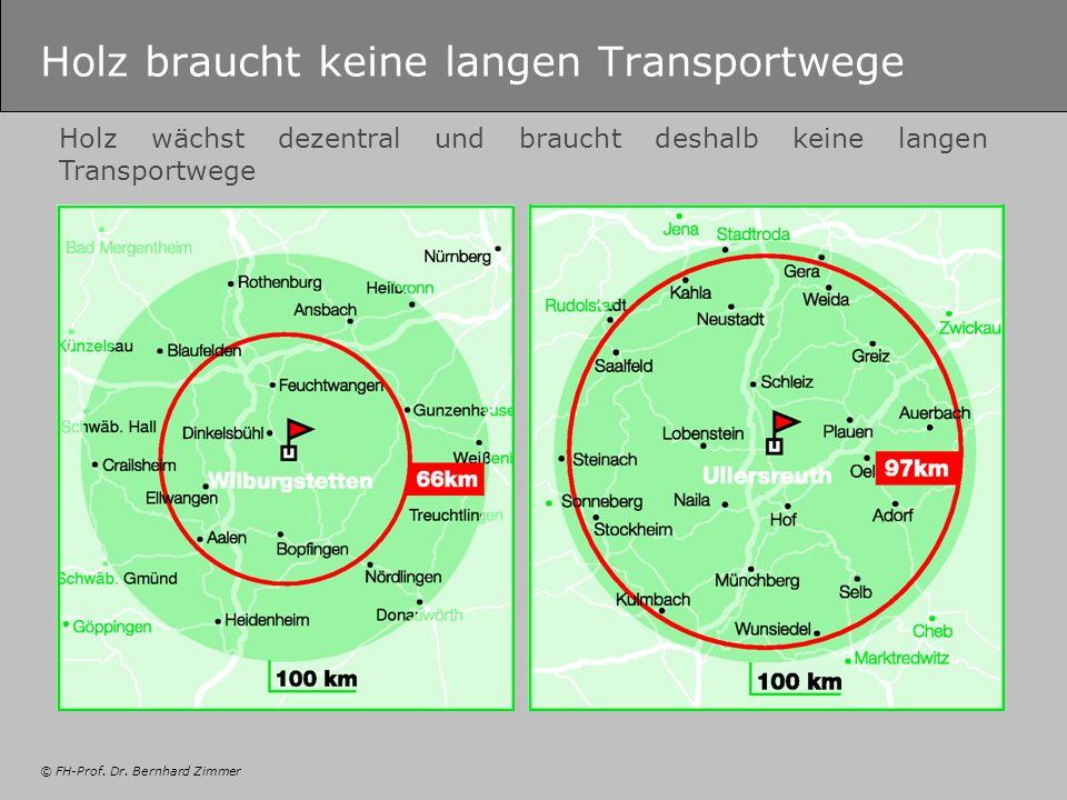 © FH-Prof. Dr. Bernhard Zimmer Holz braucht keine langen Transportwege Holz wächst dezentral und braucht deshalb keine langen Transportwege