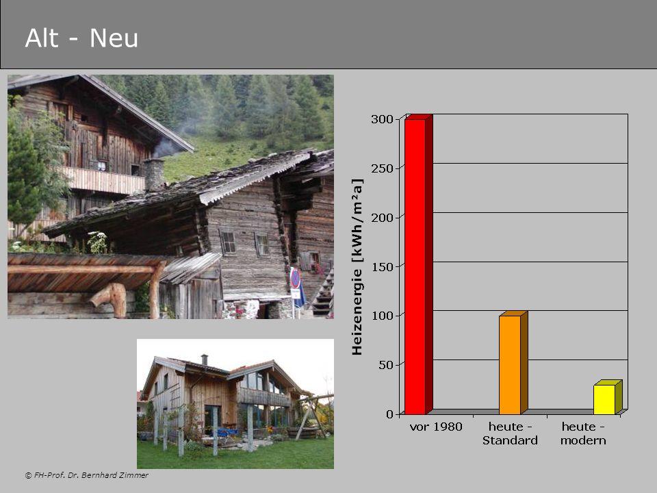 © FH-Prof. Dr. Bernhard Zimmer Alt - Neu