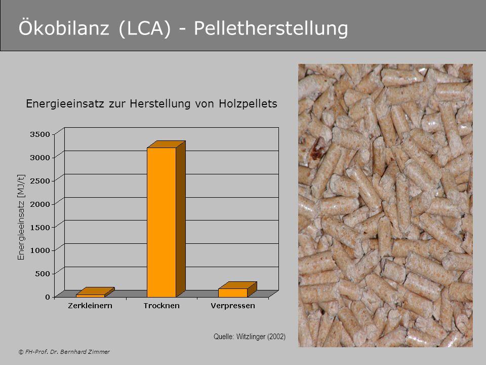 © FH-Prof. Dr. Bernhard Zimmer Ökobilanz (LCA) - Pelletherstellung Quelle: Witzlinger (2002) Energieeinsatz zur Herstellung von Holzpellets