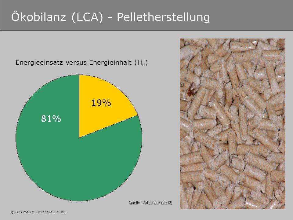 © FH-Prof. Dr. Bernhard Zimmer Ökobilanz (LCA) - Pelletherstellung Quelle: Witzlinger (2002) Energieeinsatz versus Energieinhalt (H u )