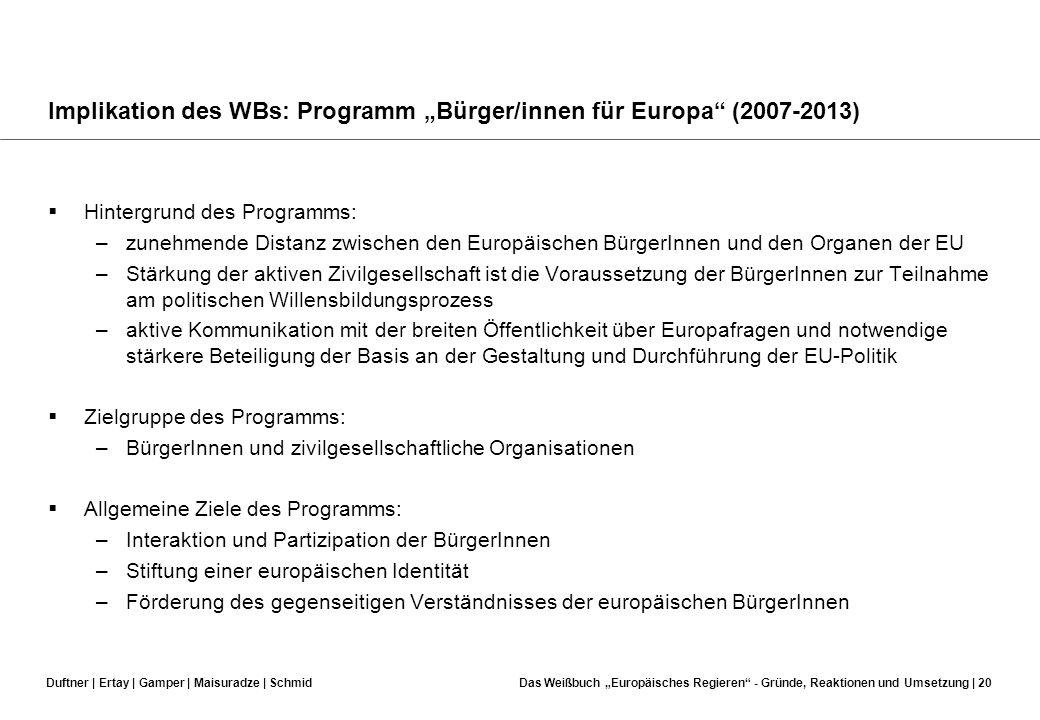 Duftner | Ertay | Gamper | Maisuradze | SchmidDas Weißbuch Europäisches Regieren - Gründe, Reaktionen und Umsetzung | 19 Reaktionen auf das Weißbuch A