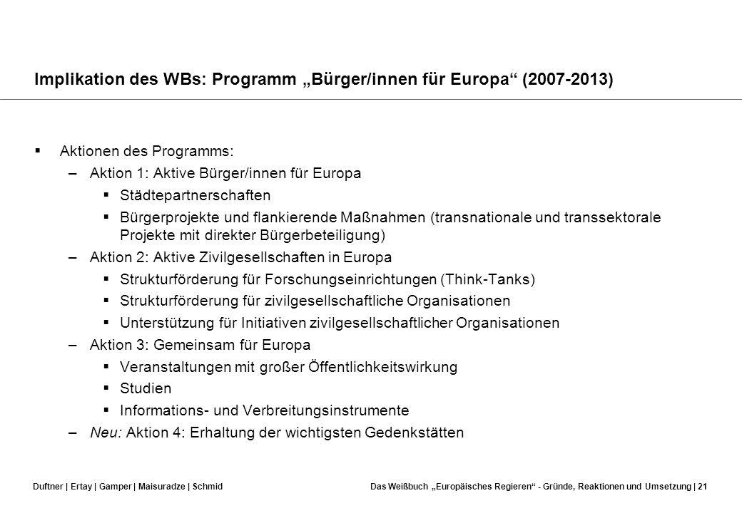 Duftner | Ertay | Gamper | Maisuradze | SchmidDas Weißbuch Europäisches Regieren - Gründe, Reaktionen und Umsetzung | 20 Implikation des WBs: Programm