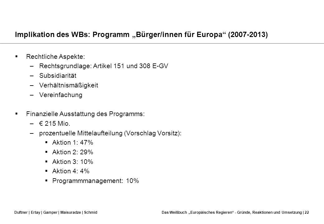 Duftner | Ertay | Gamper | Maisuradze | SchmidDas Weißbuch Europäisches Regieren - Gründe, Reaktionen und Umsetzung | 21 Implikation des WBs: Programm