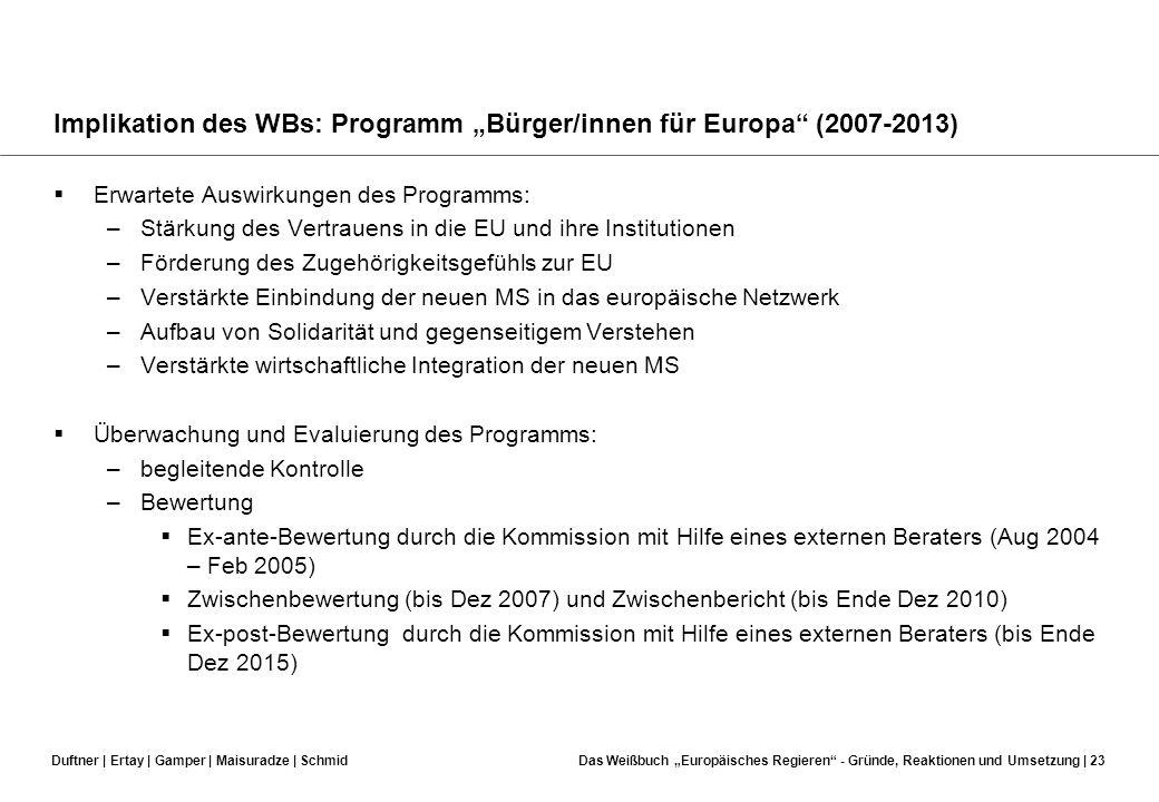 Duftner | Ertay | Gamper | Maisuradze | SchmidDas Weißbuch Europäisches Regieren - Gründe, Reaktionen und Umsetzung | 22 Implikation des WBs: Programm