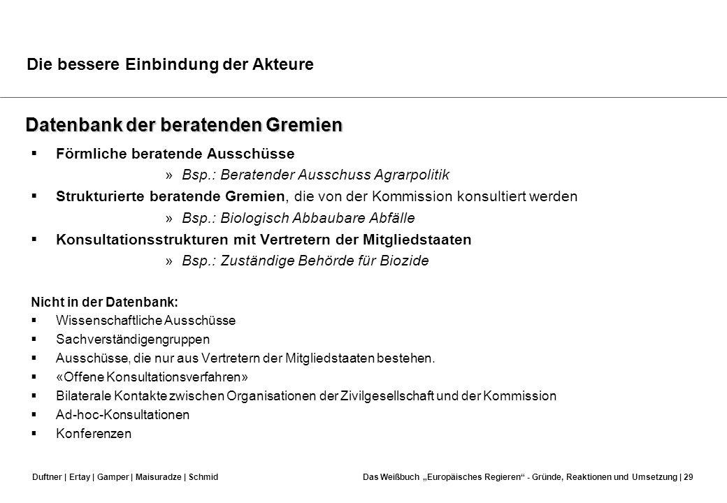 Duftner | Ertay | Gamper | Maisuradze | SchmidDas Weißbuch Europäisches Regieren - Gründe, Reaktionen und Umsetzung | 28 Datenbank der zivilgesellscha