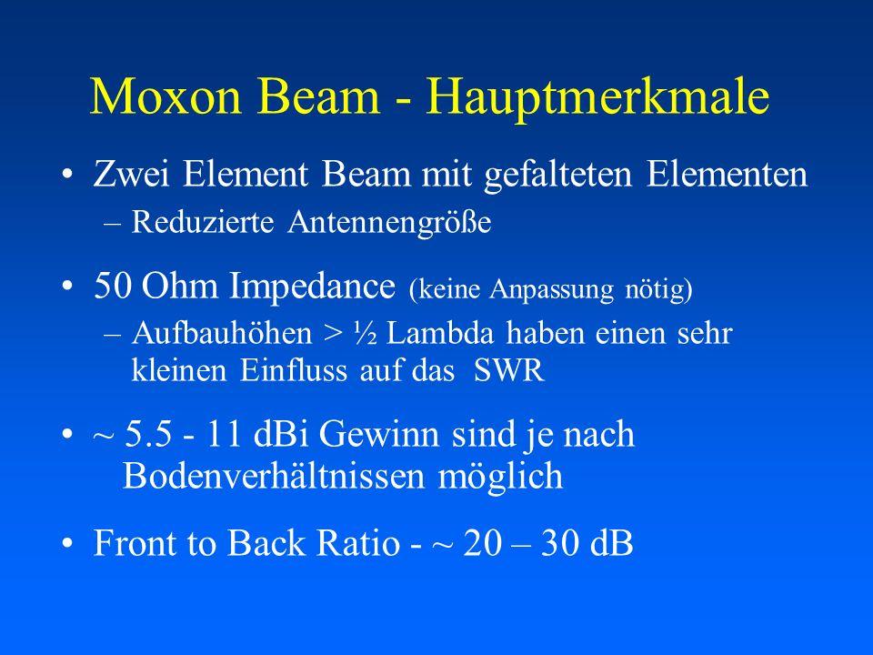 Moxon Beam - Hauptmerkmale Zwei Element Beam mit gefalteten Elementen –Reduzierte Antennengröße 50 Ohm Impedance (keine Anpassung nötig) –Aufbauhöhen