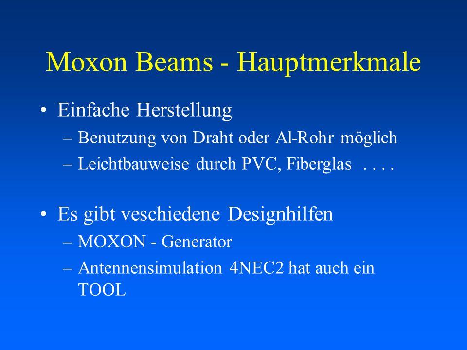 Moxon Beams - Hauptmerkmale Einfache Herstellung –Benutzung von Draht oder Al-Rohr möglich –Leichtbauweise durch PVC, Fiberglas.... Es gibt veschieden