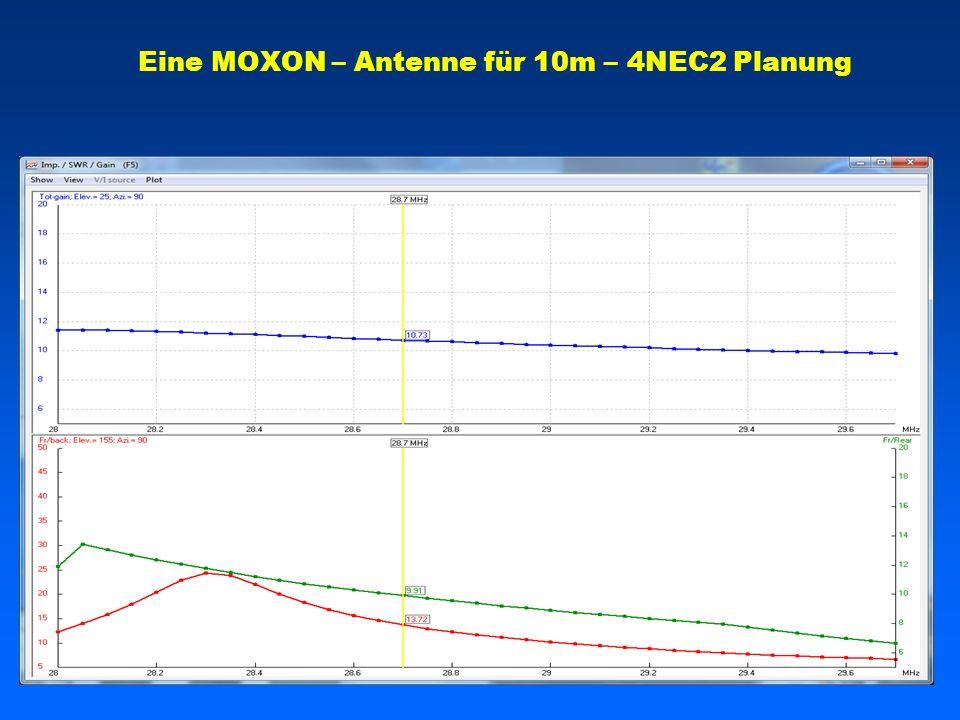 Eine MOXON – Antenne für 10m – 4NEC2 Planung