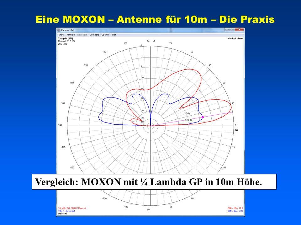 Vergleich: MOXON mit ¼ Lambda GP in 10m Höhe.