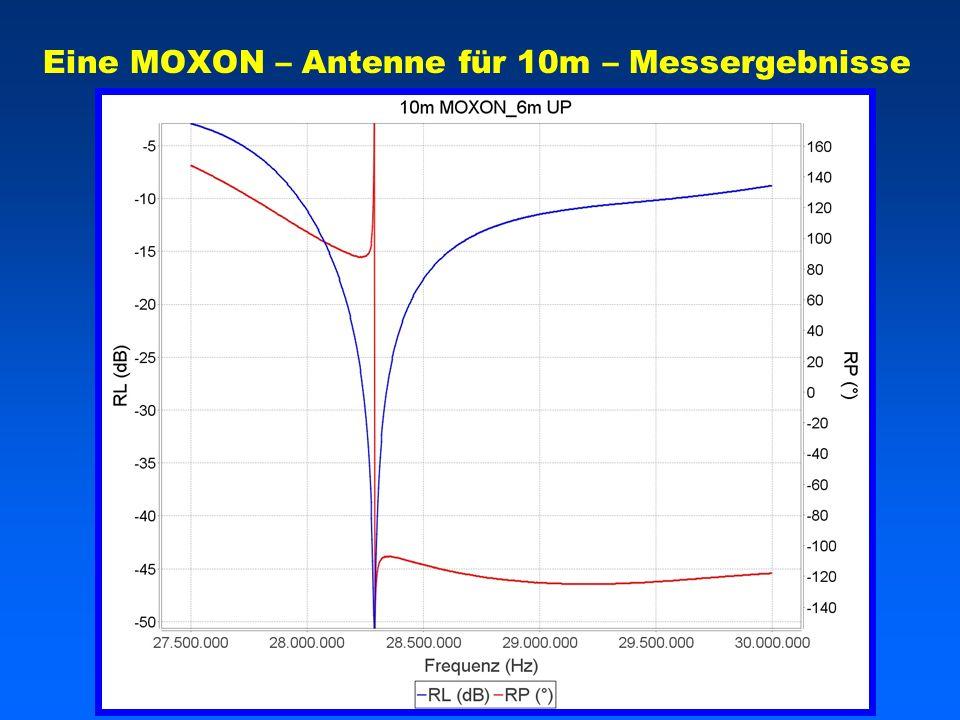 Eine MOXON – Antenne für 10m – Messergebnisse