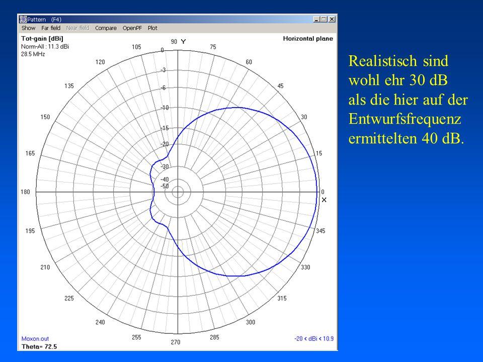 Realistisch sind wohl ehr 30 dB als die hier auf der Entwurfsfrequenz ermittelten 40 dB.