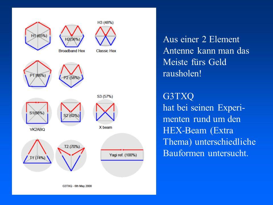 Aus einer 2 Element Antenne kann man das Meiste fürs Geld rausholen! G3TXQ hat bei seinen Experi- menten rund um den HEX-Beam (Extra Thema) unterschie