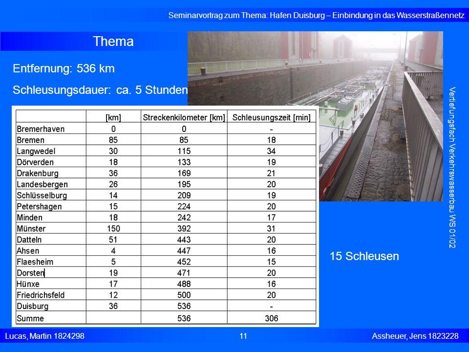 Thema Seminarvortrag zum Thema: Hafen Duisburg – Einbindung in das Wasserstraßennetz Lucas, Martin 1824298 11 Assheuer, Jens 1823228 Vertiefungsfach V