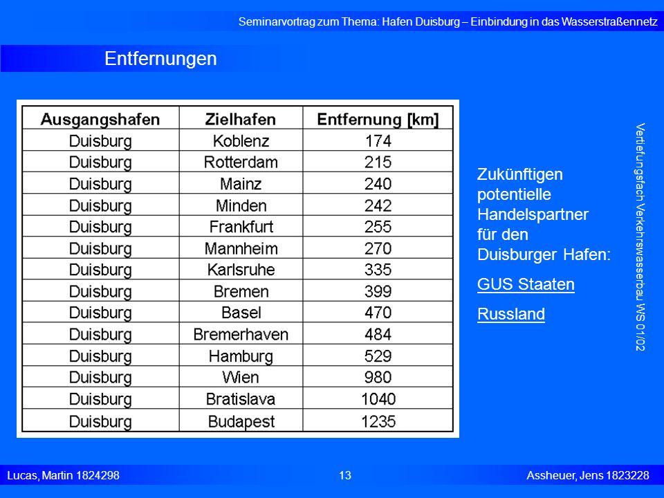 Entfernungen Seminarvortrag zum Thema: Hafen Duisburg – Einbindung in das Wasserstraßennetz Lucas, Martin 1824298 13 Assheuer, Jens 1823228 Vertiefung
