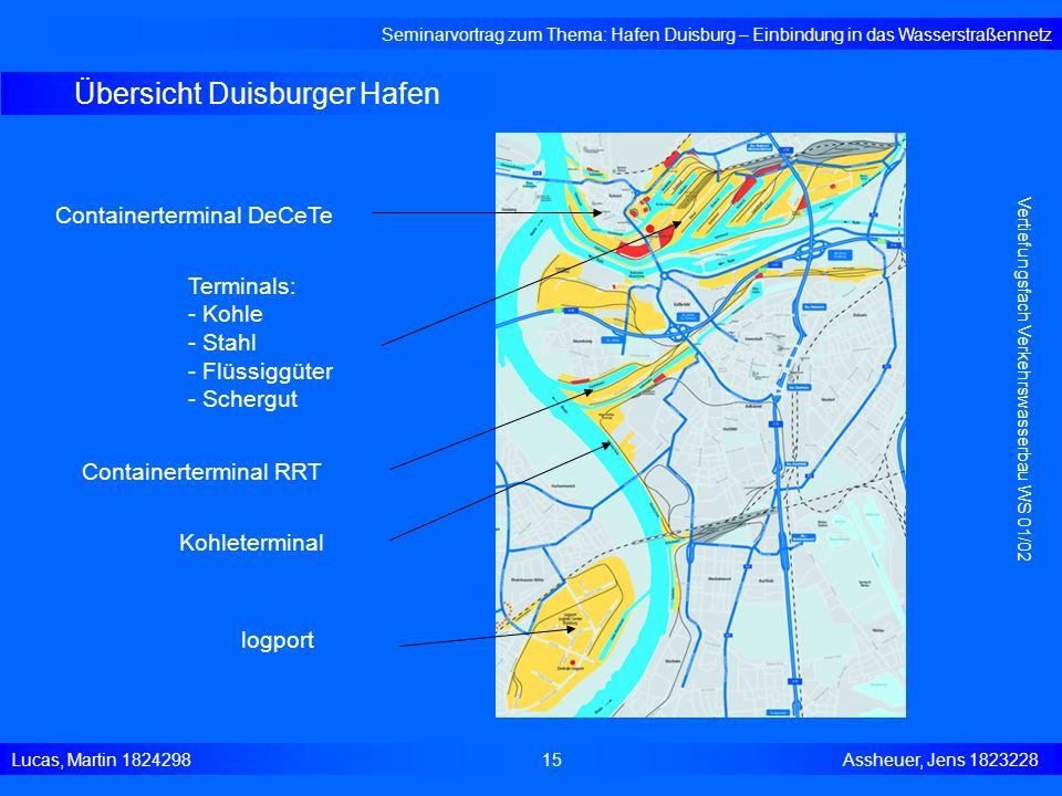 Übersicht Duisburger Hafen Seminarvortrag zum Thema: Hafen Duisburg – Einbindung in das Wasserstraßennetz Lucas, Martin 1824298 15 Assheuer, Jens 1823