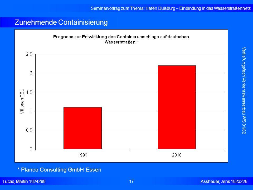 Zunehmende Containisierung Seminarvortrag zum Thema: Hafen Duisburg – Einbindung in das Wasserstraßennetz Lucas, Martin 1824298 17 Assheuer, Jens 1823