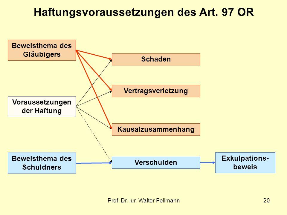 Prof. Dr. iur. Walter Fellmann20 Voraussetzungen der Haftung Haftungsvoraussetzungen des Art. 97 OR Schaden Vertragsverletzung Kausalzusammenhang Vers