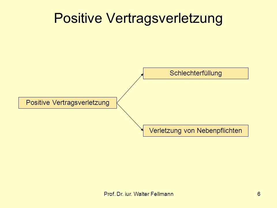 Prof. Dr. iur. Walter Fellmann6 Positive Vertragsverletzung Schlechterfüllung Verletzung von Nebenpflichten