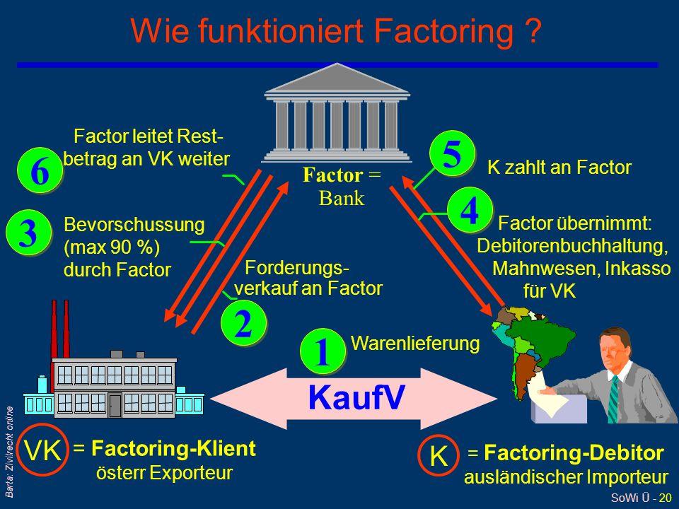 SoWi Ü - 20 Barta: Zivilrecht online Wie funktioniert Factoring .