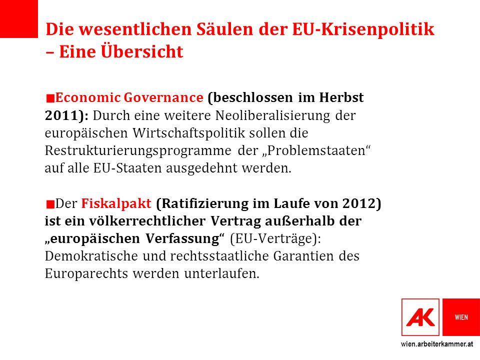 wien.arbeiterkammer.at Die wesentlichen Säulen der EU-Krisenpolitik – Eine Übersicht Economic Governance (beschlossen im Herbst 2011): Durch eine weitere Neoliberalisierung der europäischen Wirtschaftspolitik sollen die Restrukturierungsprogramme der Problemstaaten auf alle EU-Staaten ausgedehnt werden.