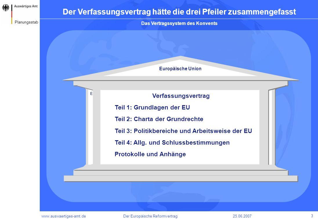 www.auswaertiges-amt.de25.06.2007Der Europäische Reformvertrag 3 Planungsstab Der Verfassungsvertrag hätte die drei Pfeiler zusammengefasst Europäisch