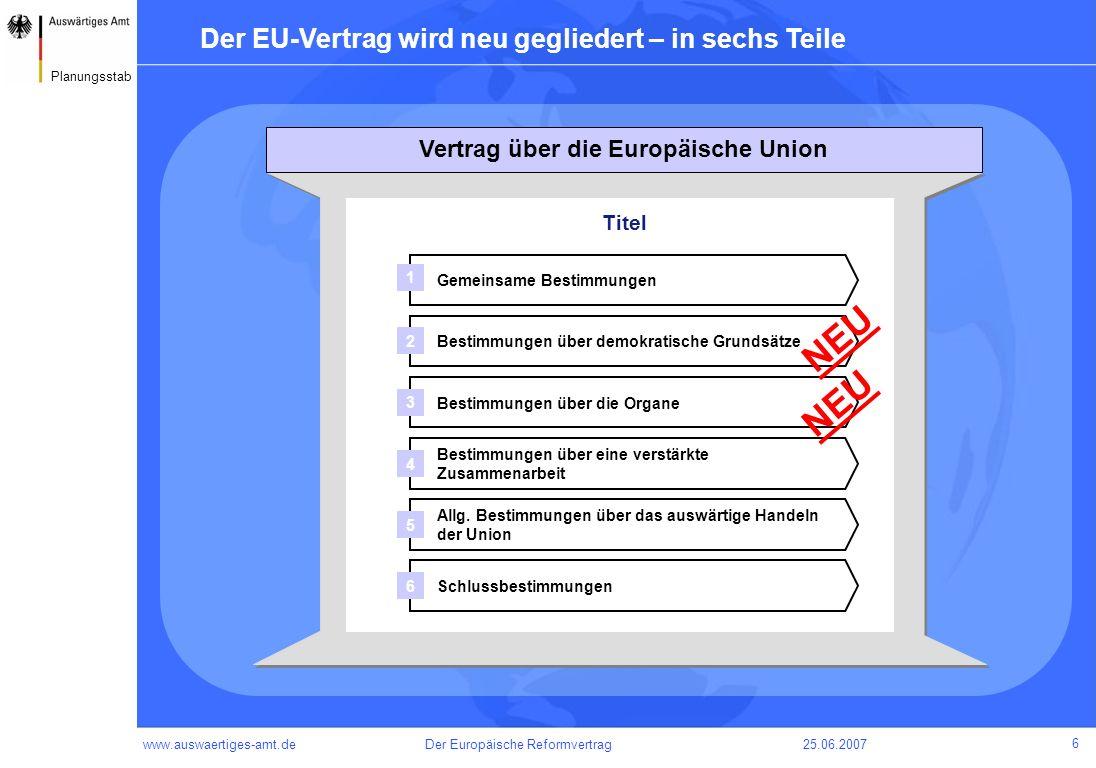 www.auswaertiges-amt.de25.06.2007Der Europäische Reformvertrag 7 Planungsstab Titel II übernimmt die Bestimmungen aus dem VV zu legislativen Fragen Titel Gemeinsame Bestimmungen Bestimmungen über die Organe Bestimmungen über eine verstärkte Zusammenarbeit Allg.