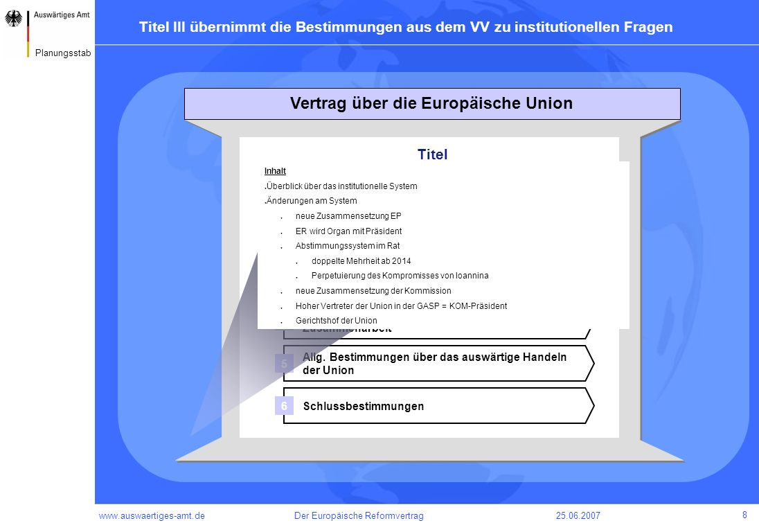 www.auswaertiges-amt.de25.06.2007Der Europäische Reformvertrag 9 Planungsstab Der EG-Vertrag behält seine Gliederung und wird nur im Detail angepasst Teile Grundsätze Unionsbürgerschaft Politiken der Union Assoziierung der überseeischen Länder und Hoheitsgebiete Organe der Gemeinschaft Allg.