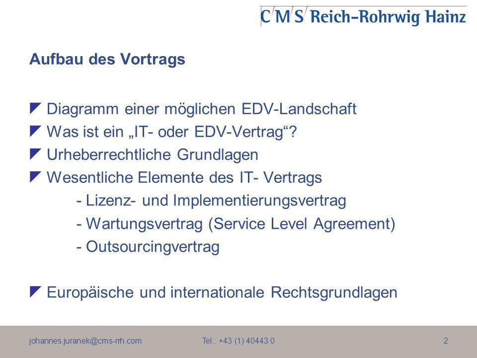 johannes.juranek@cms-rrh.com Tel.: +43 (1) 40443 02 Aufbau des Vortrags Diagramm einer möglichen EDV-Landschaft Was ist ein IT- oder EDV-Vertrag? Urhe