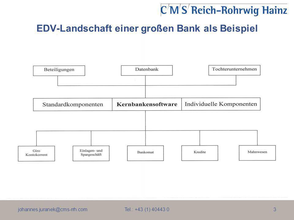 johannes.juranek@cms-rrh.com Tel.: +43 (1) 40443 03 EDV-Landschaft einer großen Bank als Beispiel