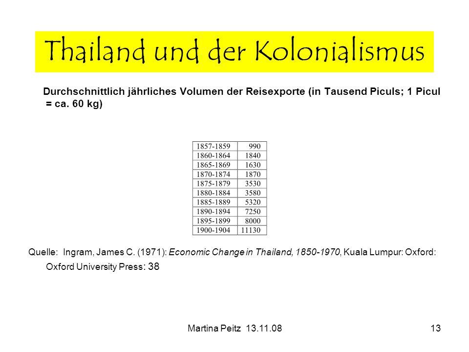 Martina Peitz 13.11.0813 Thailand und der Kolonialismus Durchschnittlich jährliches Volumen der Reisexporte (in Tausend Piculs; 1 Picul = ca. 60 kg) Q