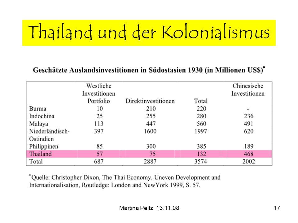 Martina Peitz 13.11.0817 Thailand und der Kolonialismus