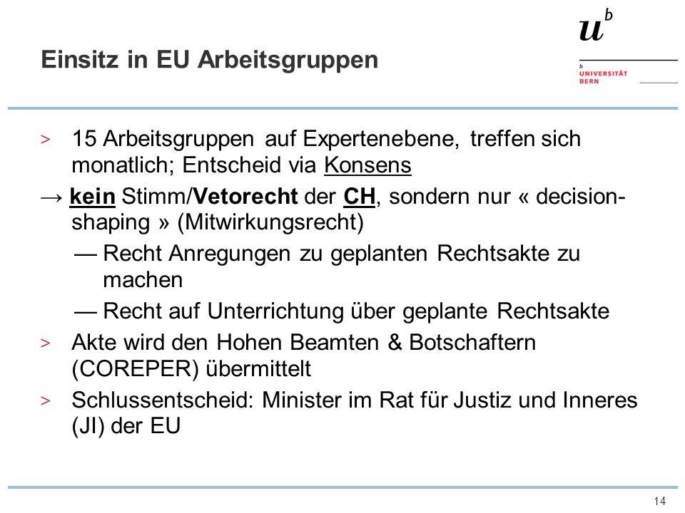14 Einsitz in EU Arbeitsgruppen 15 Arbeitsgruppen auf Expertenebene, treffen sich monatlich; Entscheid via Konsens kein Stimm/Vetorecht der CH, sonder