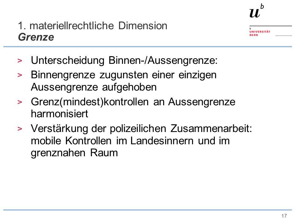 17 1. materiellrechtliche Dimension Grenze Unterscheidung Binnen-/Aussengrenze: Binnengrenze zugunsten einer einzigen Aussengrenze aufgehoben Grenz(mi