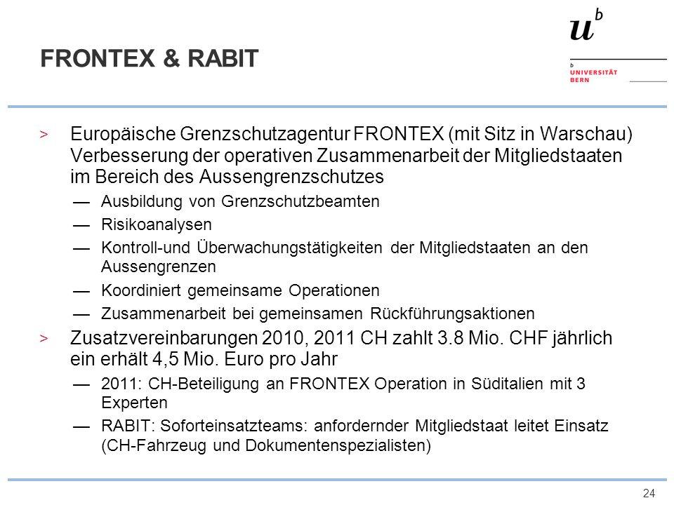 24 FRONTEX & RABIT Europäische Grenzschutzagentur FRONTEX (mit Sitz in Warschau) Verbesserung der operativen Zusammenarbeit der Mitgliedstaaten im Ber