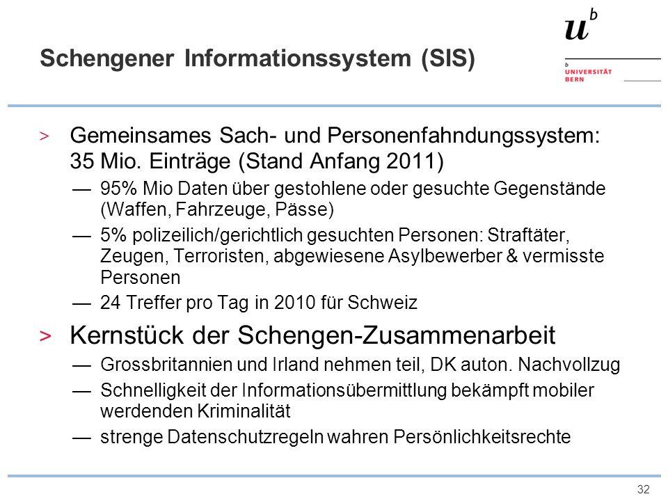 32 Schengener Informationssystem (SIS) Gemeinsames Sach- und Personenfahndungssystem: 35 Mio. Einträge (Stand Anfang 2011) 95% Mio Daten über gestohle