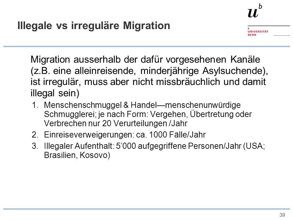 39 Illegale vs irreguläre Migration Migration ausserhalb der dafür vorgesehenen Kanäle (z.B. eine alleinreisende, minderjährige Asylsuchende), ist irr