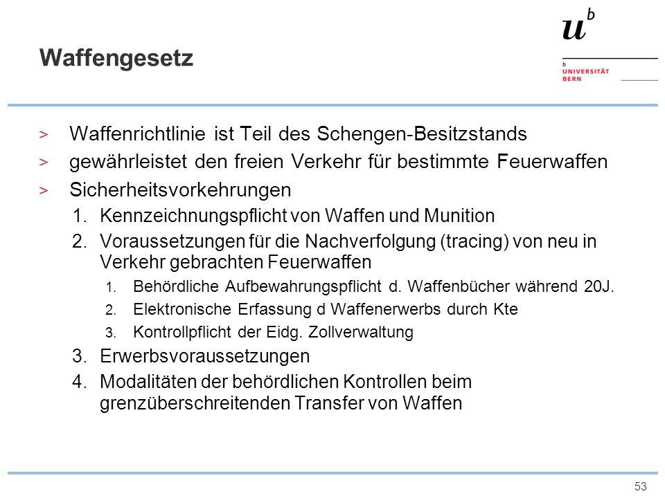 54 Kosten/Nutzen Analyse Schweizer Beteiligung an Schengen-Dublin ist 14-mal teurer als der Bundesrat im Juni 2005 versprach Gesamter Aufwand (EJPD, EFD und EDA): 2008: 49,44 Millionen Franken 2012: 92,2 Millionen Franken, 2014: 115,5 Millionen Franken; Einsparungen dank Dublin und Rückführungen Asyl & Rückführungen: Kosten 29 Mio/Jahr 1.8500/Jahr Ausschaffungshaft 2.2700/Jahr freiwillige Rückkehr (300 begleitet von Sicherheitsbeamten)