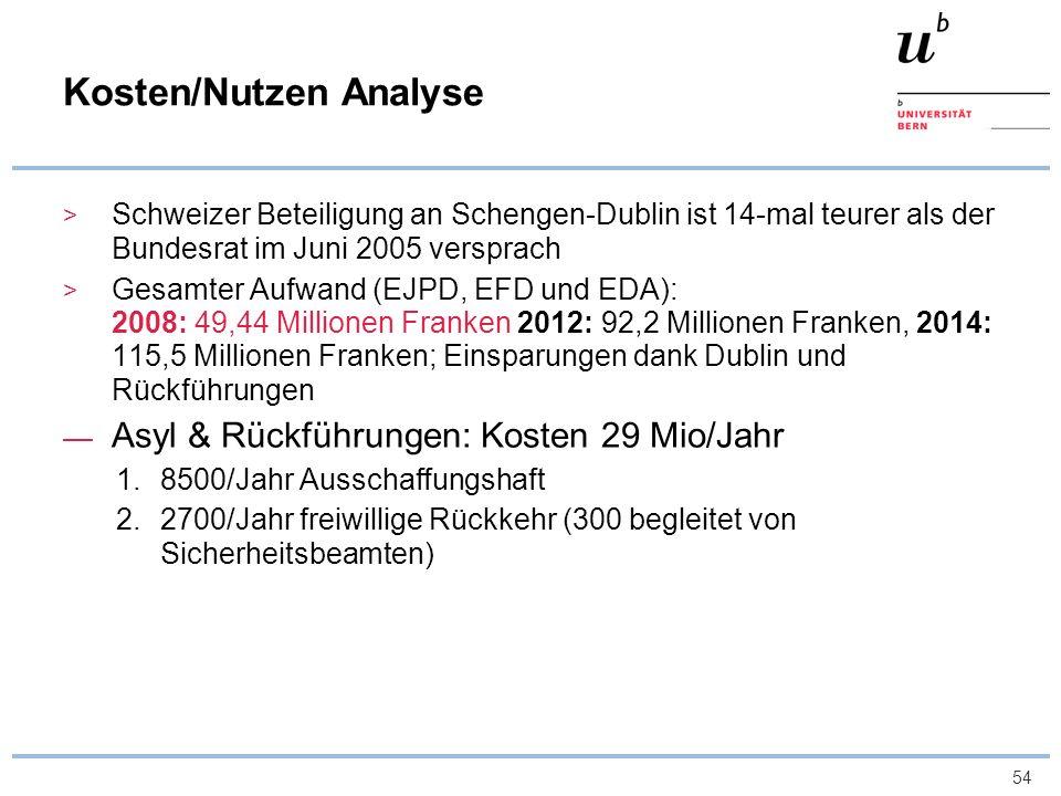 54 Kosten/Nutzen Analyse Schweizer Beteiligung an Schengen-Dublin ist 14-mal teurer als der Bundesrat im Juni 2005 versprach Gesamter Aufwand (EJPD, E