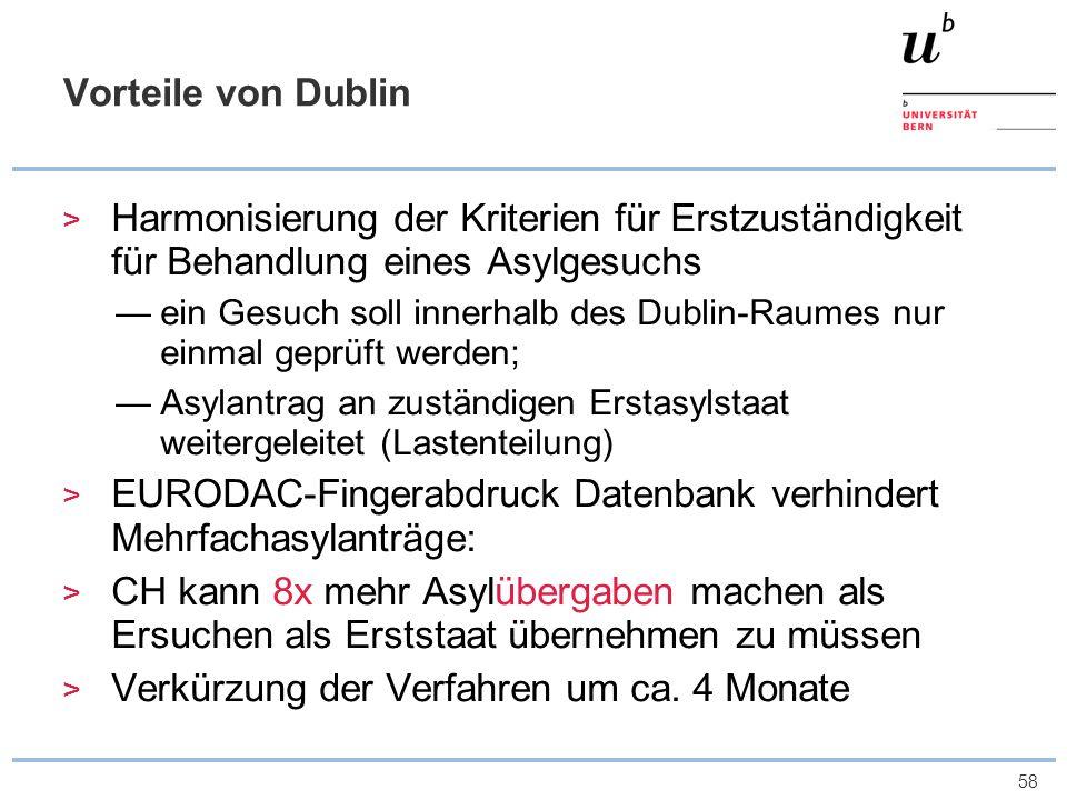 58 Vorteile von Dublin Harmonisierung der Kriterien für Erstzuständigkeit für Behandlung eines Asylgesuchs ein Gesuch soll innerhalb des Dublin-Raumes