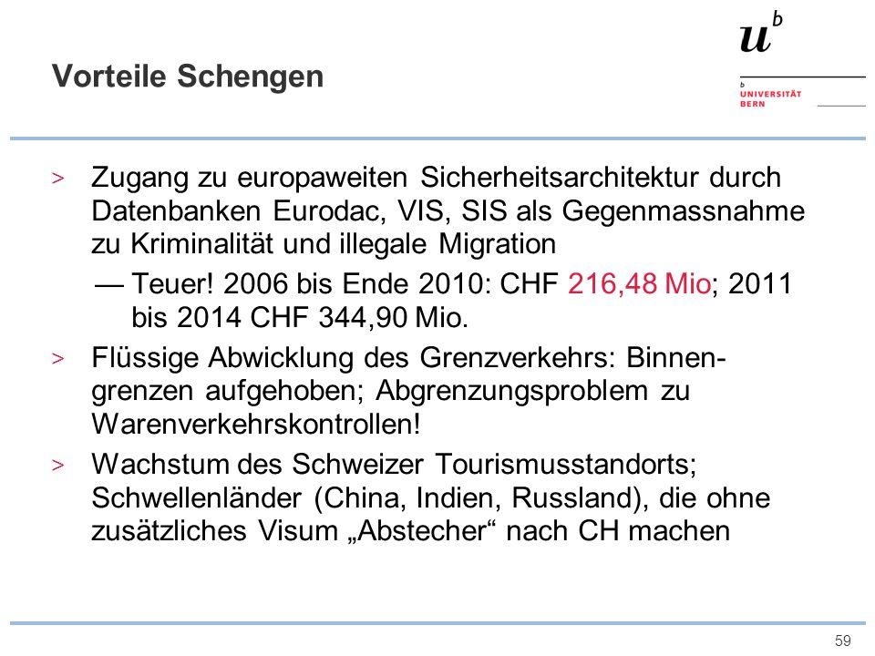 59 Vorteile Schengen Zugang zu europaweiten Sicherheitsarchitektur durch Datenbanken Eurodac, VIS, SIS als Gegenmassnahme zu Kriminalität und illegale